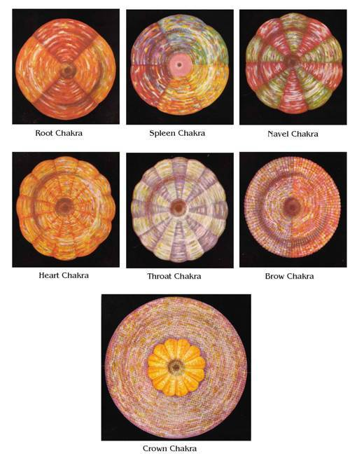 Leadbeater's Chakras Pictures